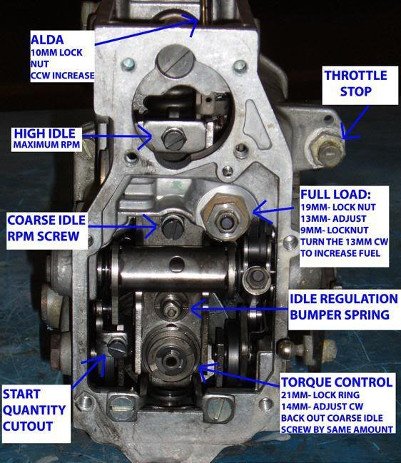 Injection Pump fuel adjustment for the MW and M pumps