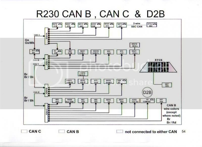 The 230 CAN bus and how to test | Mercedes-Benz Forum