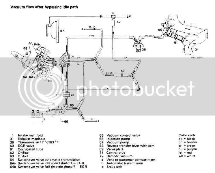 DIY W123 Transmission Diagnose and Adjustment 722 xx OM 616