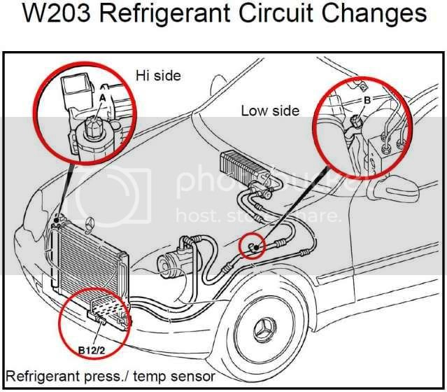 the engine fan is on all the time?? | Mercedes-Benz Forum on