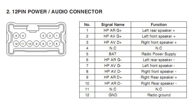 New Radio Has No Antenna Power  How To Connect Antenna