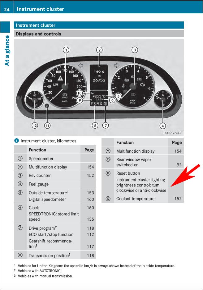 Display fr Mercedes A/B-Klasse W169 W245 Kombiinstrument 7 Volt ...